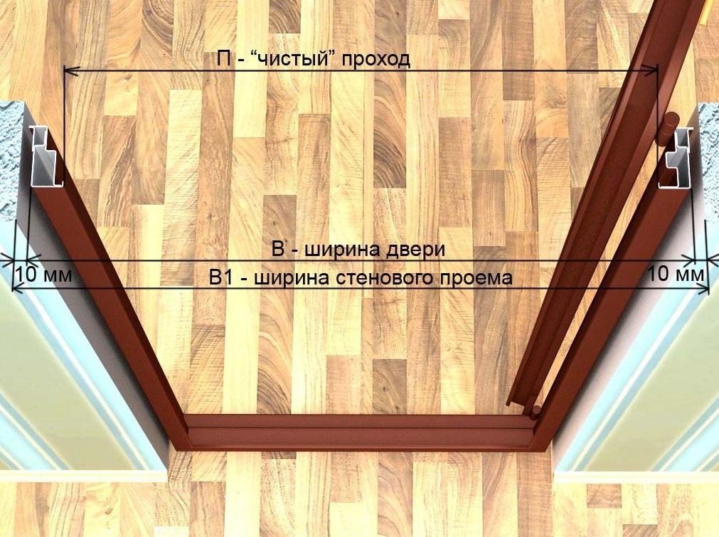 Как установить двери