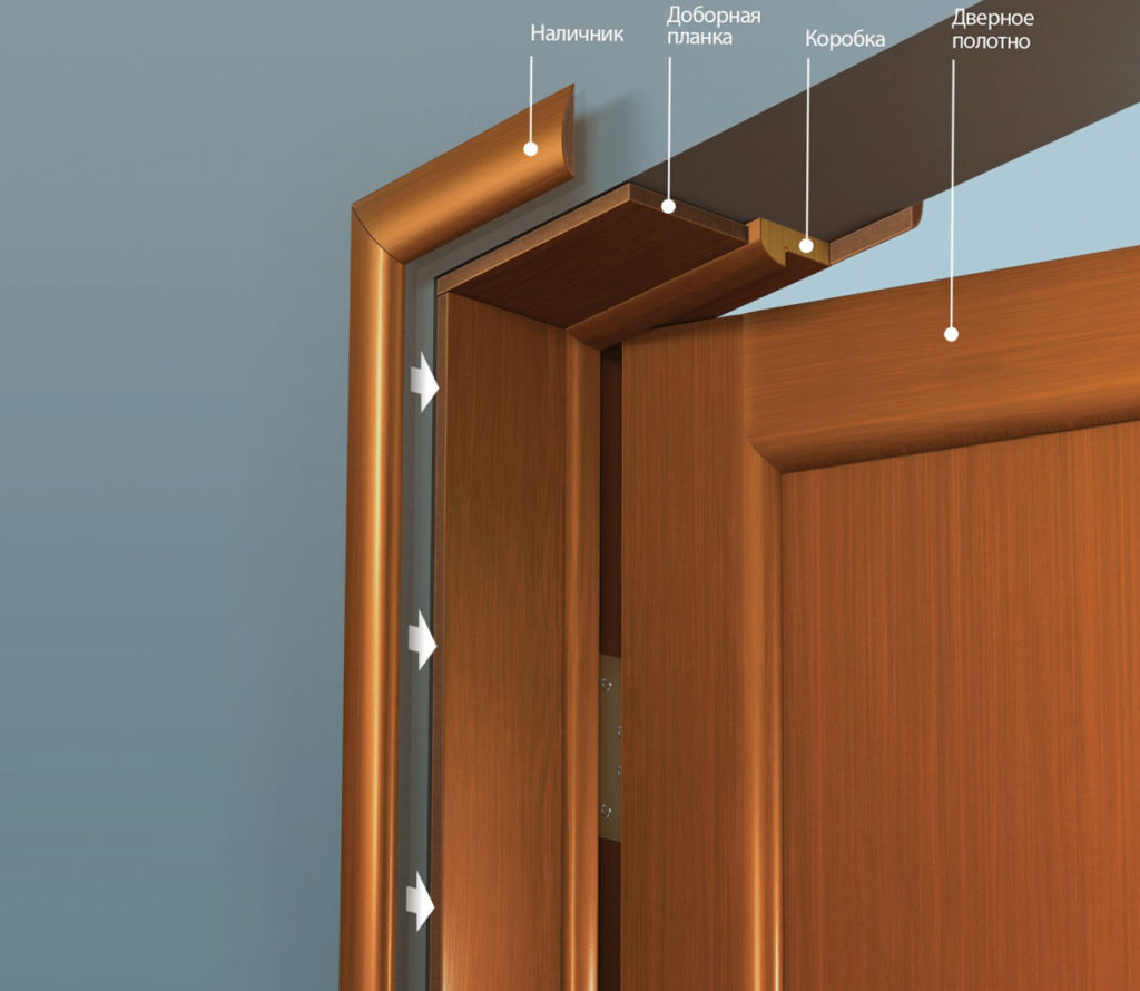Монтаж дверей: использования жидких гвоздей