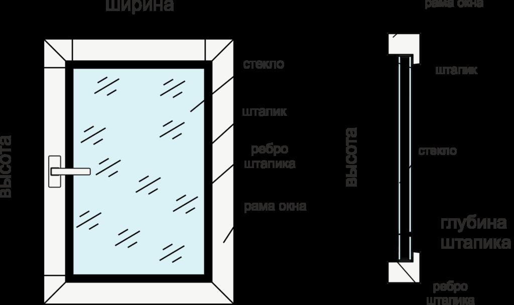 Схема замеров рулонных штор