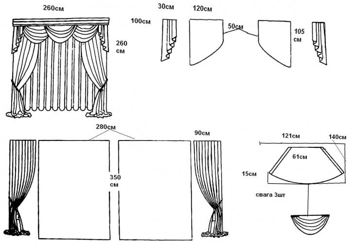 схема ламбрекена со свагами