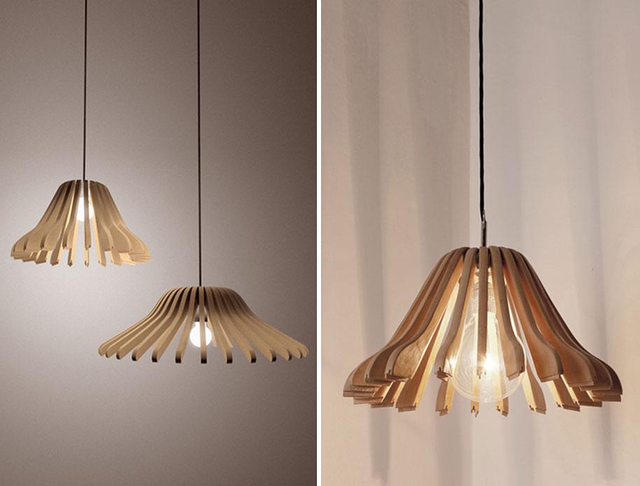 Лампы для самодельных абажуров