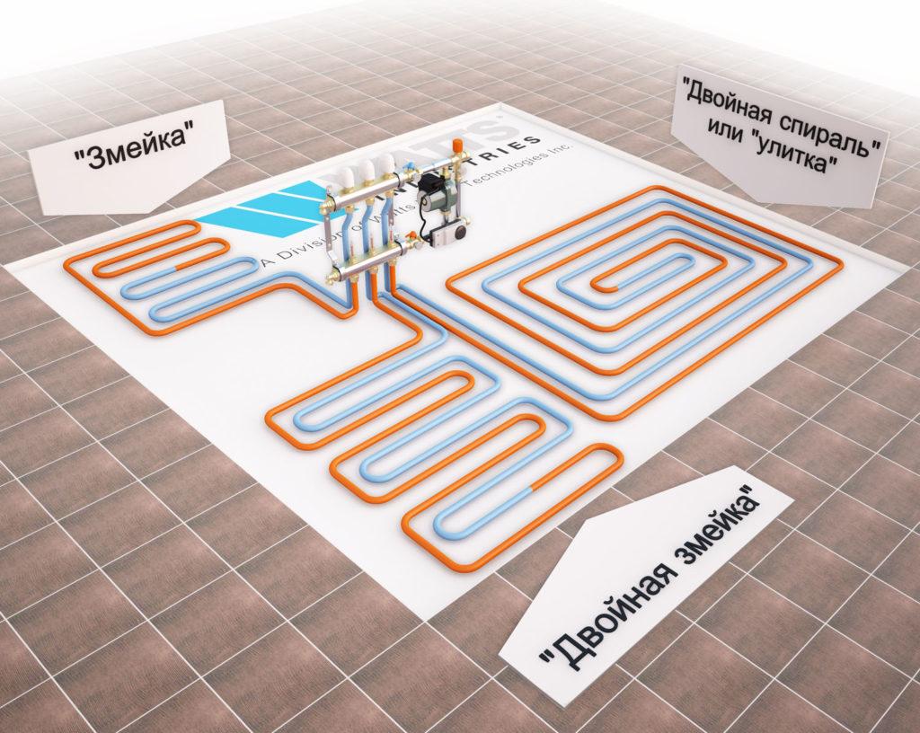 Схемы укладки трубопровода различными способами