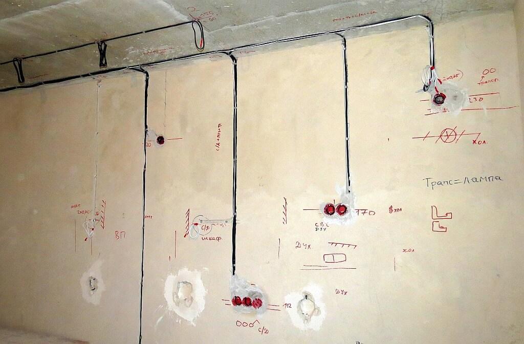 Разметка стен и потолков