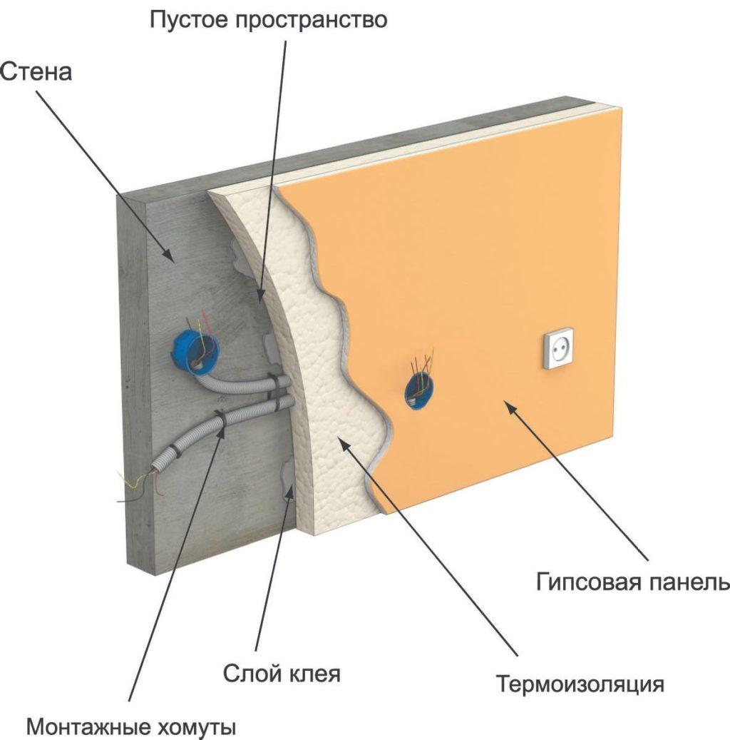 Подключение розетов, выключателей и светильников