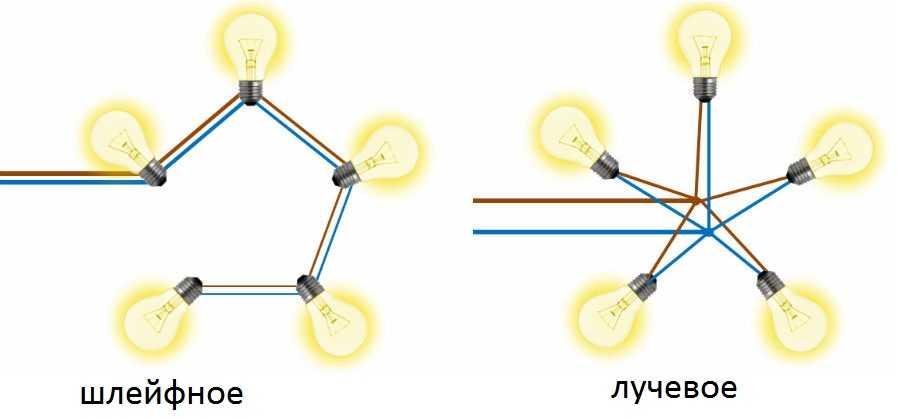 Варианты параллельного подключение точечных светильников