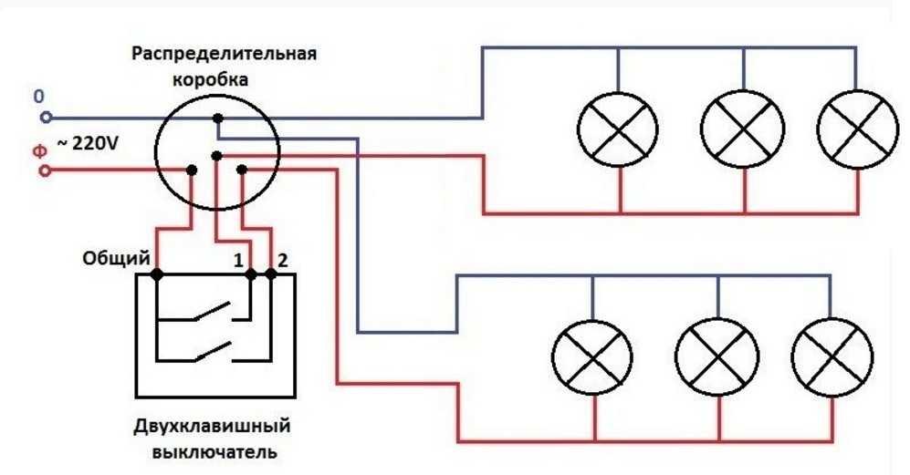 Усложненная схема шлейфного подключения